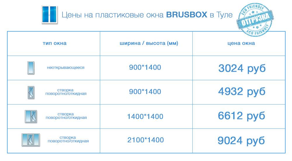 цены пластиковые окна BRUSBOX