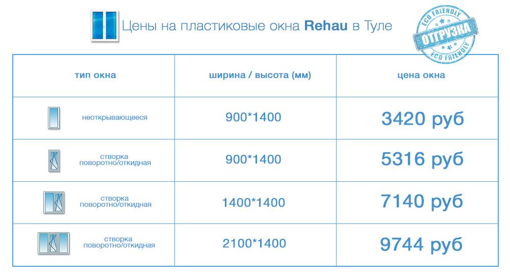 цены пластиковые окна Rehau